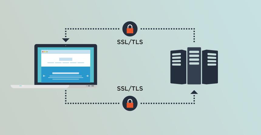 Le certificat SSL/TLS est nécessaire pour le HTTPS